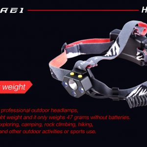 Ferei HL54 Headlight